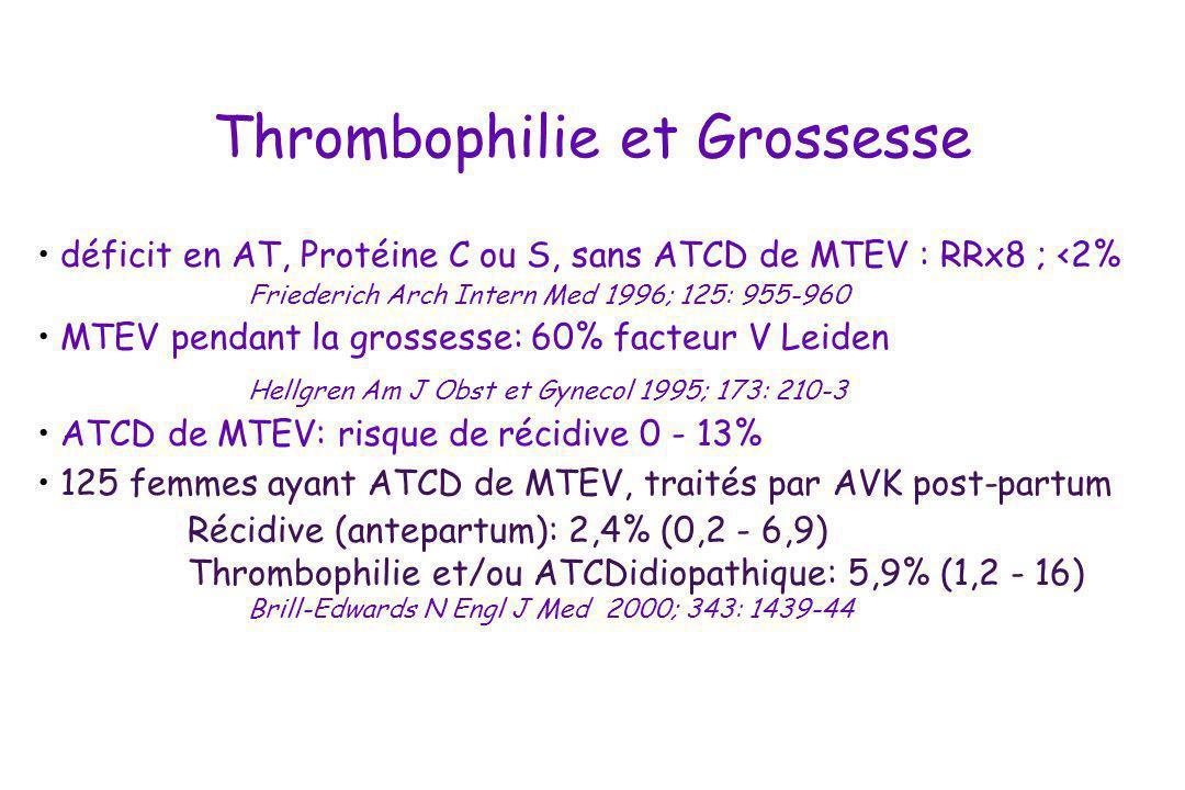 Thrombophilie et Grossesse déficit en AT, Protéine C ou S, sans ATCD de MTEV : RRx8 ; <2% Friederich Arch Intern Med 1996; 125: 955-960 MTEV pendant l