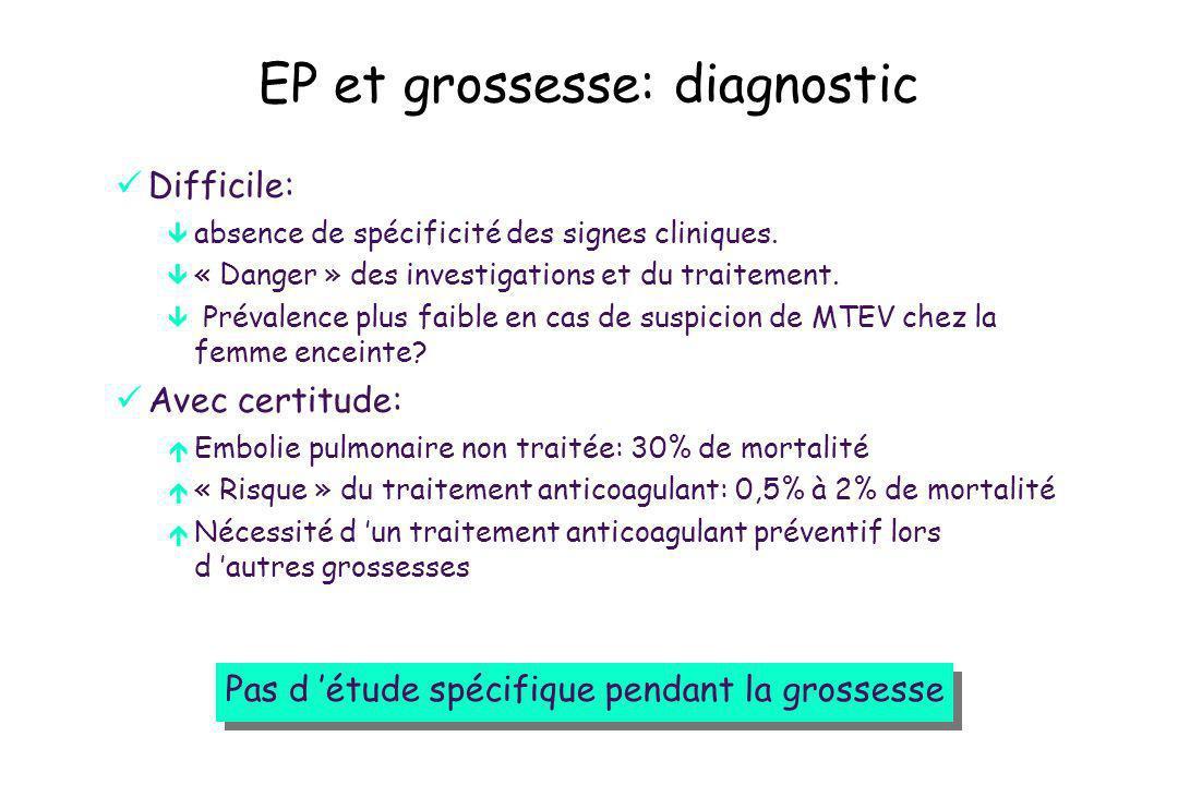 EP et grossesse: diagnostic Difficile: ê absence de spécificité des signes cliniques. ê « Danger » des investigations et du traitement. ê Prévalence p