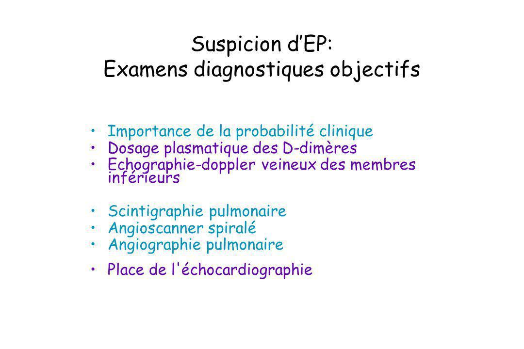 Suspicion dEP: Examens diagnostiques objectifs Importance de la probabilité clinique Dosage plasmatique des D-dimères Echographie-doppler veineux des