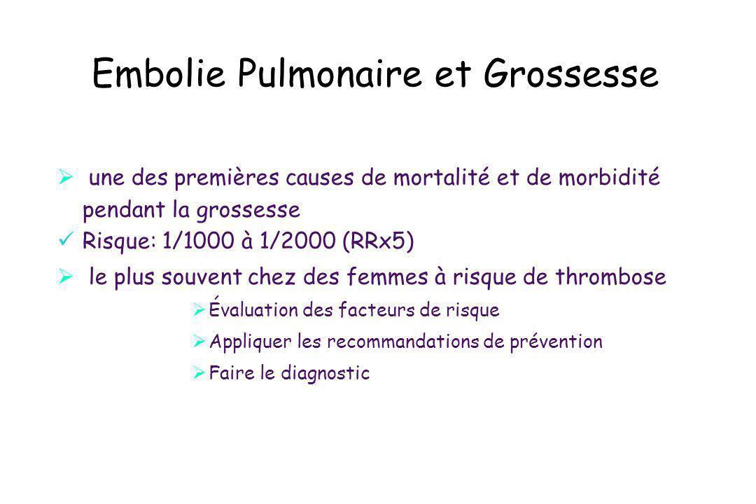 Thrombophilie et Grossesse déficit en AT, Protéine C ou S, sans ATCD de MTEV : RRx8 ; <2% Friederich Arch Intern Med 1996; 125: 955-960 MTEV pendant la grossesse: 60% facteur V Leiden Hellgren Am J Obst et Gynecol 1995; 173: 210-3 ATCD de MTEV: risque de récidive 0 - 13% 125 femmes ayant ATCD de MTEV, traités par AVK post-partum ä Récidive (antepartum): 2,4% (0,2 - 6,9) ä Thrombophilie et/ou ATCDidiopathique: 5,9% (1,2 - 16) Brill-Edwards N Engl J Med 2000; 343: 1439-44