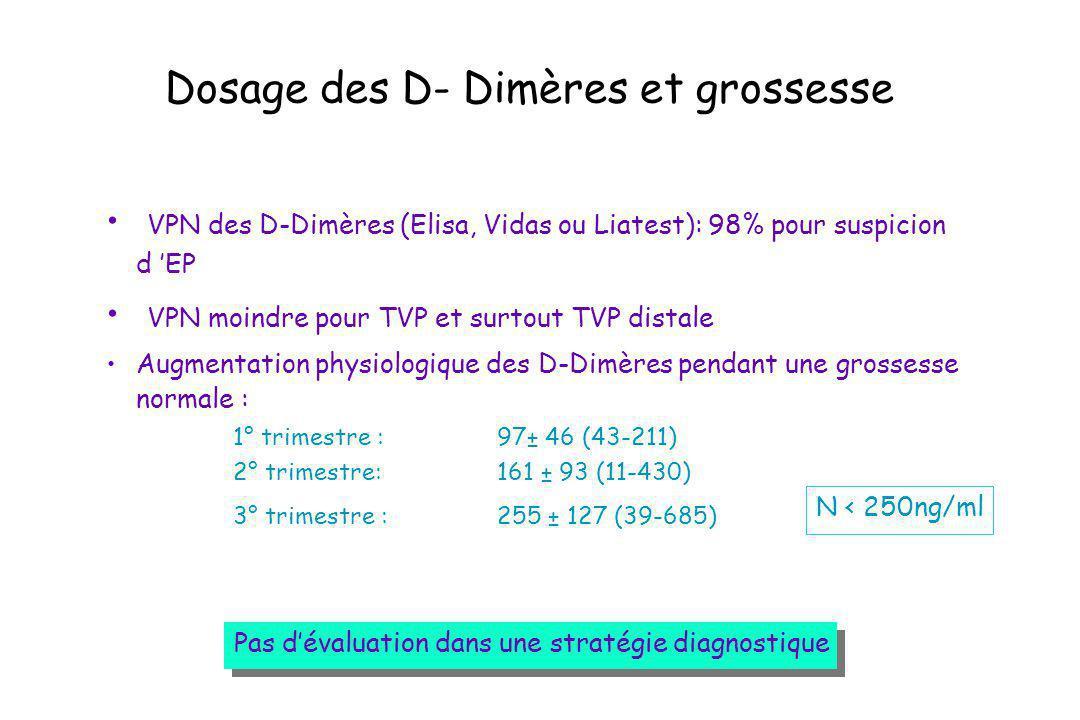Dosage des D- Dimères et grossesse VPN des D-Dimères (Elisa, Vidas ou Liatest): 98% pour suspicion d EP VPN moindre pour TVP et surtout TVP distale Au