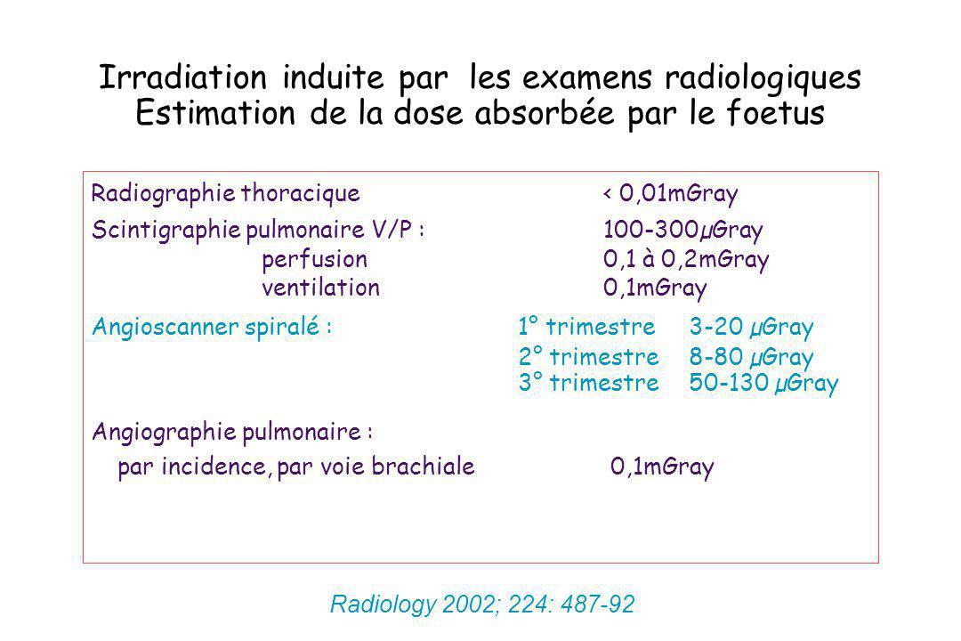 Irradiation induite par les examens radiologiques Estimation de la dose absorbée par le foetus Radiographie thoracique< 0,01mGray Scintigraphie pulmon