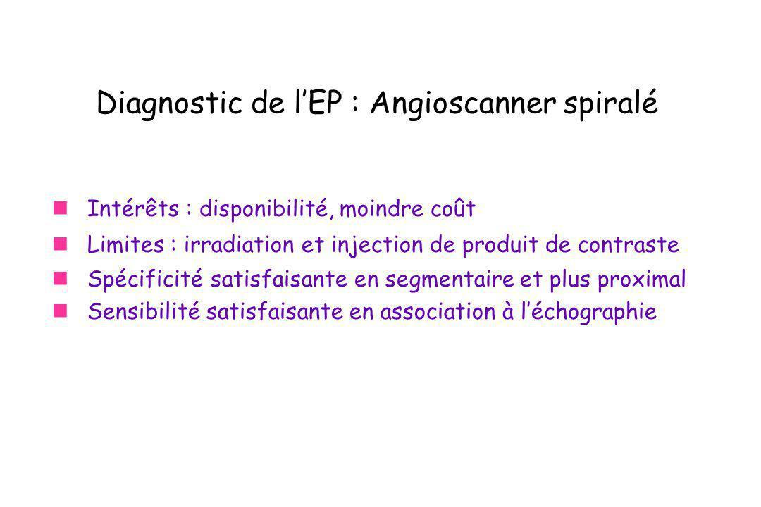 Intérêts : disponibilité, moindre coût Limites : irradiation et injection de produit de contraste Spécificité satisfaisante en segmentaire et plus pro