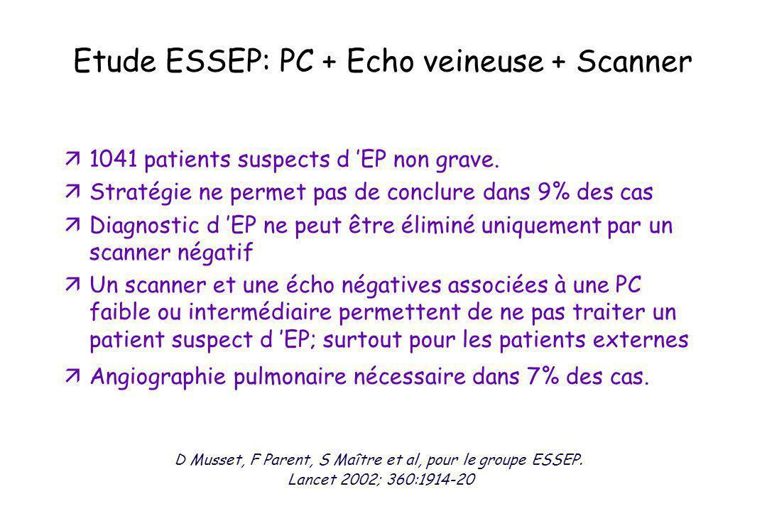 Etude ESSEP: PC + Echo veineuse + Scanner ä1041 patients suspects d EP non grave. äStratégie ne permet pas de conclure dans 9% des cas äDiagnostic d E