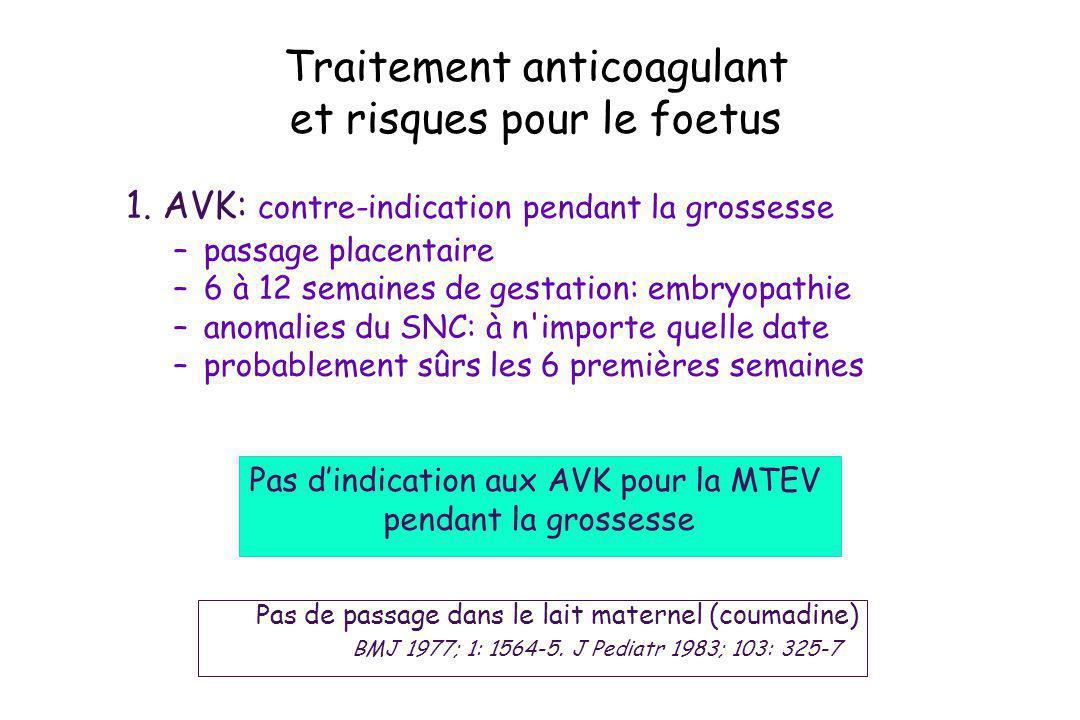 Traitement anticoagulant et risques pour le foetus 1. AVK: contre-indication pendant la grossesse –passage placentaire –6 à 12 semaines de gestation: