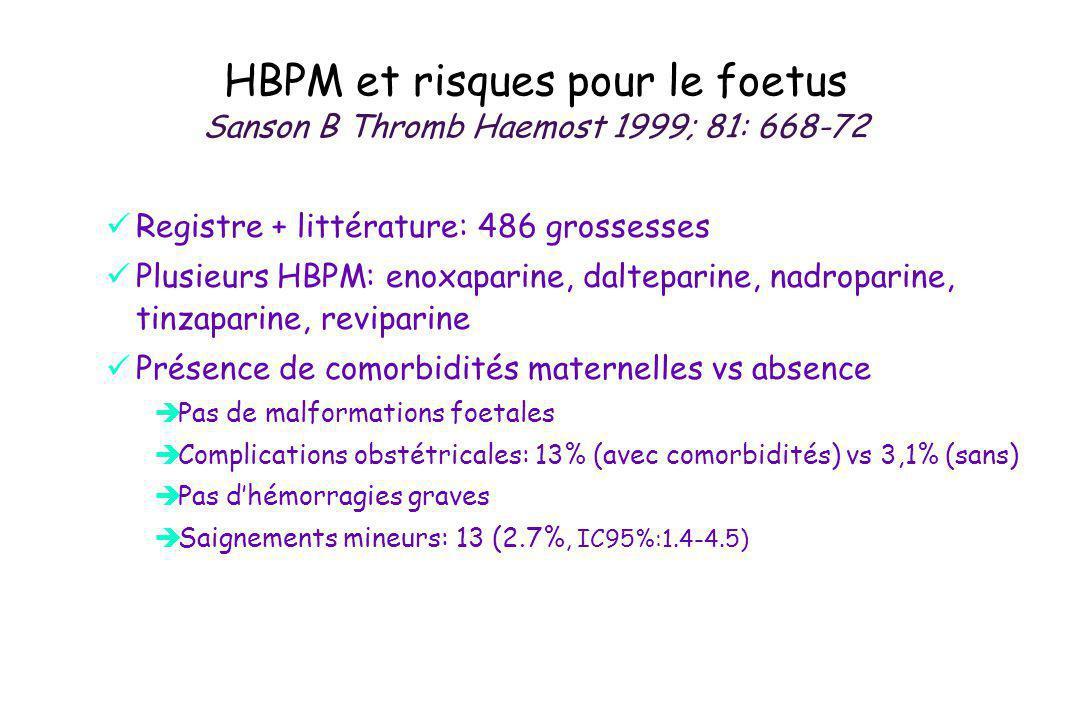 HBPM et risques pour le foetus Sanson B Thromb Haemost 1999; 81: 668-72 Registre + littérature: 486 grossesses Plusieurs HBPM: enoxaparine, dalteparin