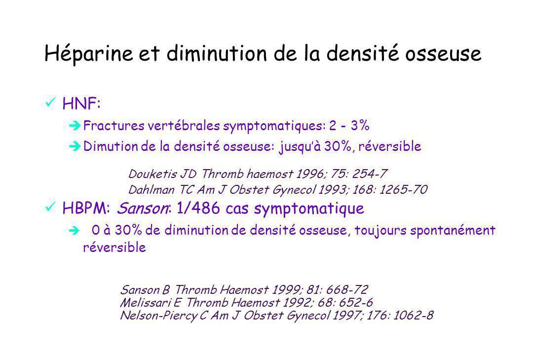 Héparine et diminution de la densité osseuse HNF: Fractures vertébrales symptomatiques: 2 - 3% Dimution de la densité osseuse: jusquà 30%, réversible