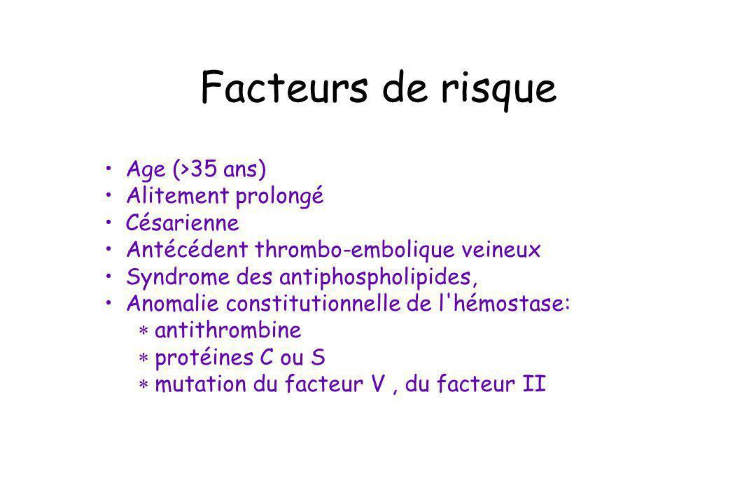Facteurs de risque Age (>35 ans) Alitement prolongé Césarienne Antécédent thrombo-embolique veineux Syndrome des antiphospholipides, Anomalie constitu