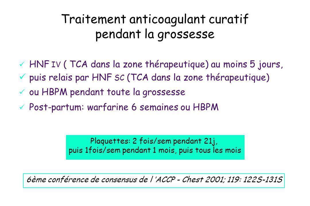 Traitement anticoagulant curatif pendant la grossesse HNF IV ( TCA dans la zone thérapeutique) au moins 5 jours, puis relais par HNF SC (TCA dans la z