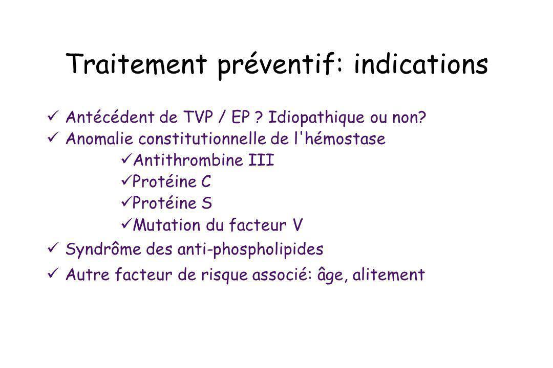 Traitement préventif: indications Antécédent de TVP / EP ? Idiopathique ou non? Anomalie constitutionnelle de l'hémostase Antithrombine III Protéine C