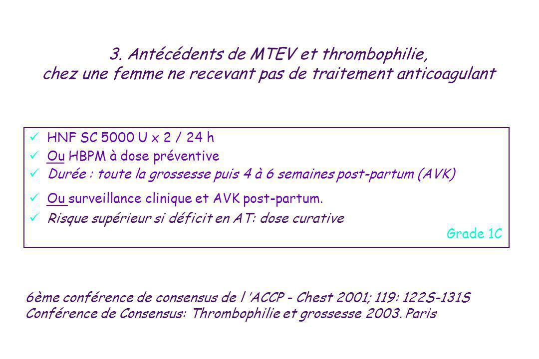 HNF SC 5000 U x 2 / 24 h Ou HBPM à dose préventive Durée : toute la grossesse puis 4 à 6 semaines post-partum (AVK) Ou surveillance clinique et AVK po