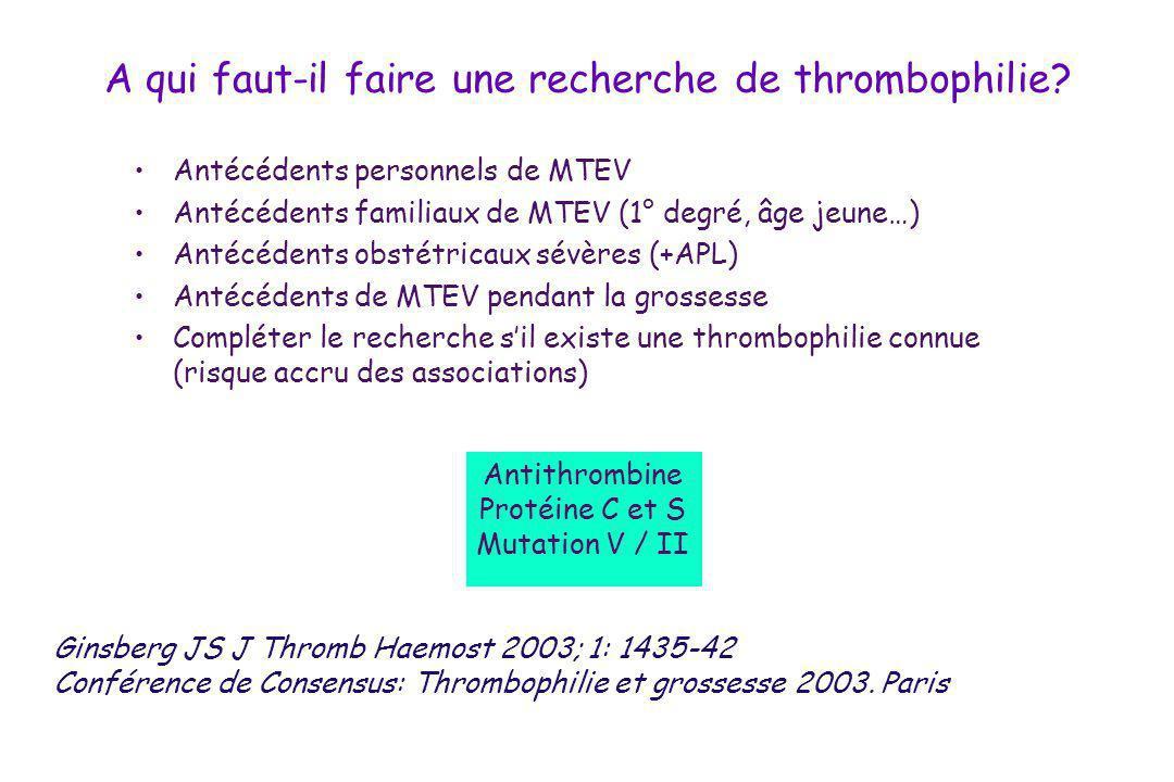 A qui faut-il faire une recherche de thrombophilie? Antécédents personnels de MTEV Antécédents familiaux de MTEV (1° degré, âge jeune…) Antécédents ob