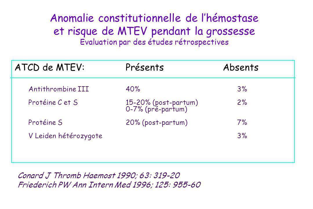 Anomalie constitutionnelle de lhémostase et risque de MTEV pendant la grossesse Facteur V Leiden: Lindqvist PG Thromb Haemost 1999; 81: 532-7 Martinelli I Br J Haematol 2000; 111: 1223-9 10 fois plus fréquent chez la femme ayant MTEV pendant la grossesse Mais risque est faible: 3% si hétérozygote Risque x 3 si homozygote (faible nombre de cas): 4-17% Facteur II 20210A: Gerhardt A NEJM 2000; 342: 374-80 10 fois plus fréquent chez la femme ayant MTEV pendant la grossesse Mais risque est faible Anomalies combinées: risque accru