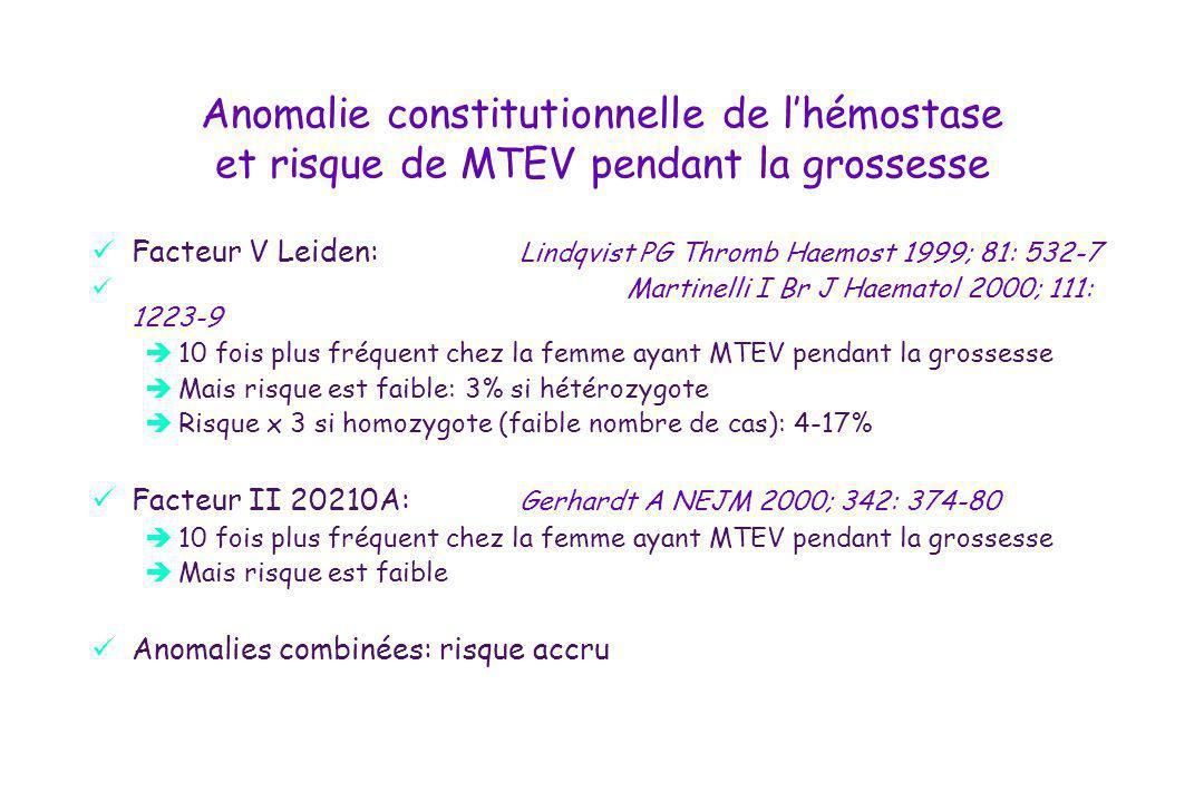 Anomalie constitutionnelle de lhémostase et risque de MTEV pendant la grossesse 119 femmes ayant eu MTEV pendant une grossesse vs 233 normales: –Prévalence du V Leiden: 43.7% vs 7.7% (RR= 9.3 (5.1-16.9)) –Prévalence du II 20210A: 16.9% vs 1.3% (RR= 15.2 (4.2-52.6) –Association: 9.3% vs 0% –Mais risque faible de présenter une MTEV: V et II: 4.6% V Leiden: 0.2% II 20210A: 0.5% V Leiden: 0.2% II 20210A: 0.5% Etude cas-controle: Gerhardt A NEJM 2000; 342: 374-80