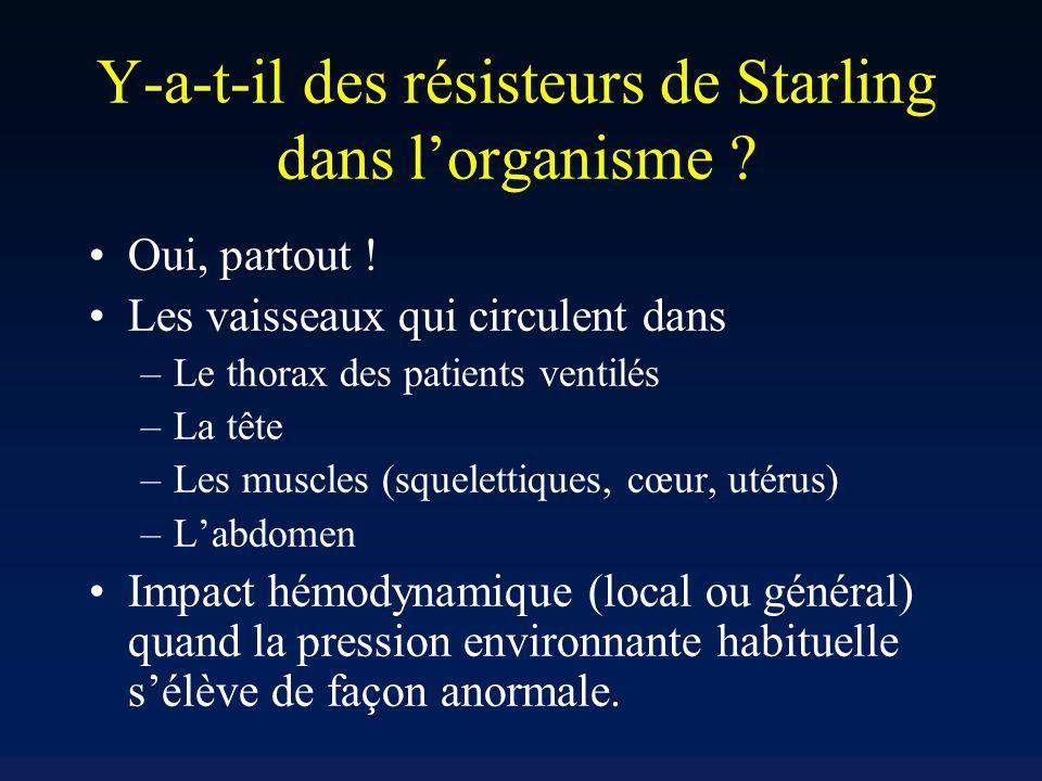 Y-a-t-il des résisteurs de Starling dans lorganisme ? Oui, partout ! Les vaisseaux qui circulent dans –Le thorax des patients ventilés –La tête –Les m