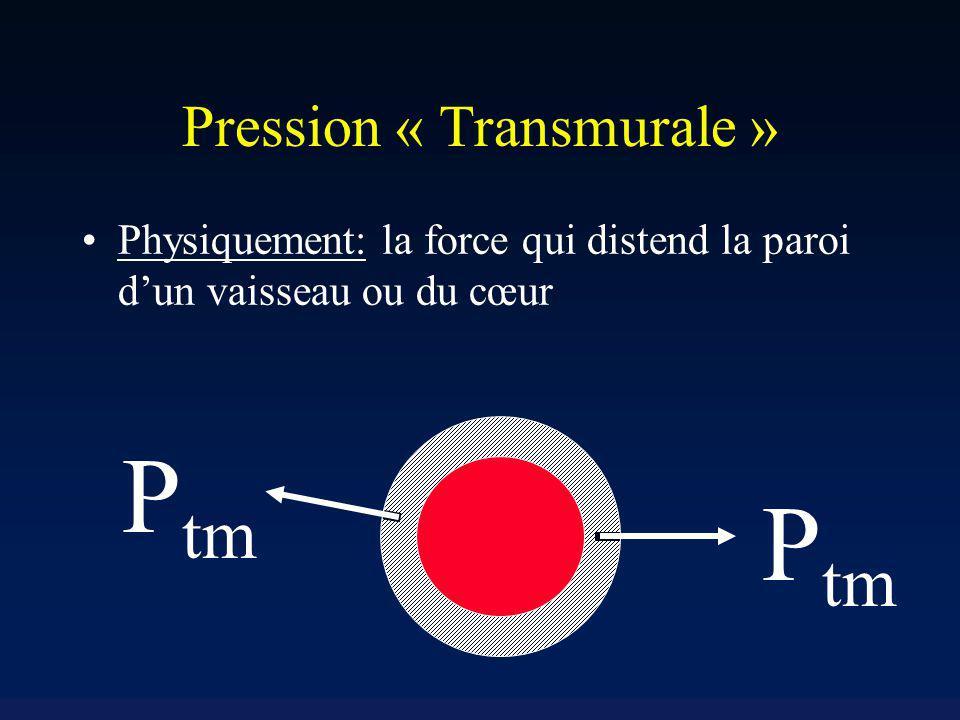 Pression « Transmurale » Physiquement: la force qui distend la paroi dun vaisseau ou du cœur P tm