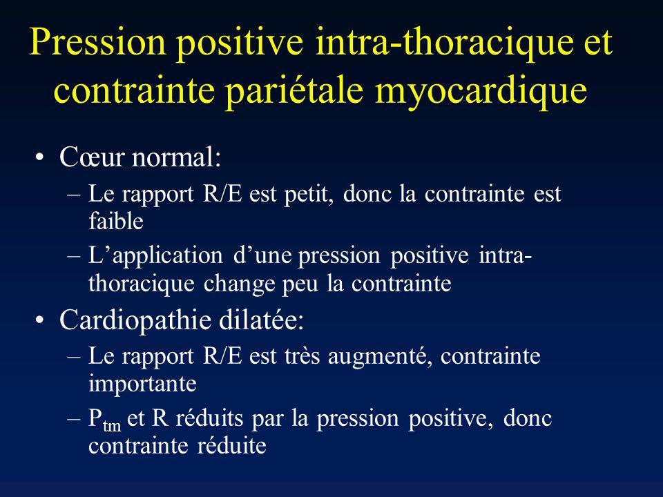 Pression positive intra-thoracique et contrainte pariétale myocardique Cœur normal: –Le rapport R/E est petit, donc la contrainte est faible –Lapplica