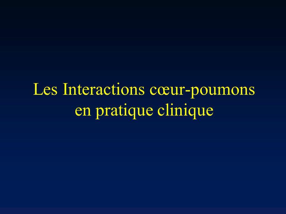 Les Interactions cœur-poumons en pratique clinique