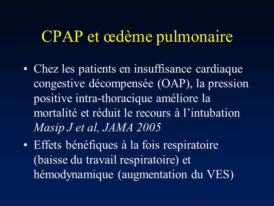 CPAP et œdème pulmonaire Chez les patients en insuffisance cardiaque congestive décompensée (OAP), la pression positive intra-thoracique améliore la m
