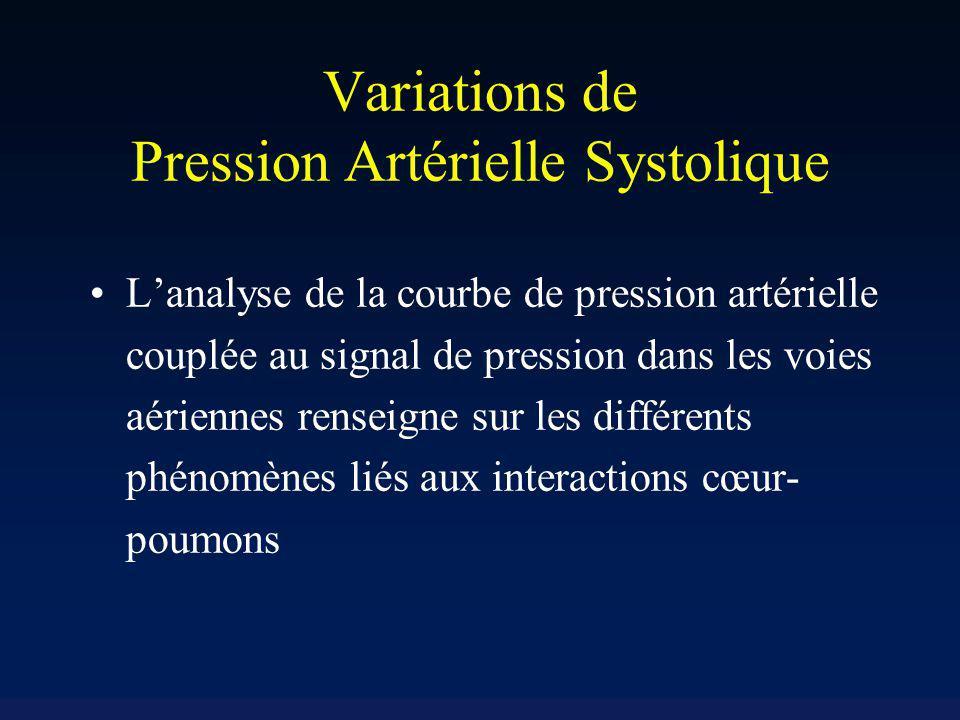 Variations de Pression Artérielle Systolique Lanalyse de la courbe de pression artérielle couplée au signal de pression dans les voies aériennes rense