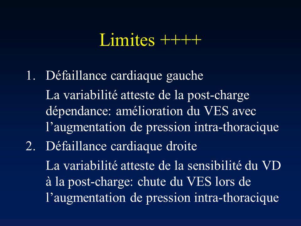 Limites ++++ 1.Défaillance cardiaque gauche La variabilité atteste de la post-charge dépendance: amélioration du VES avec laugmentation de pression in