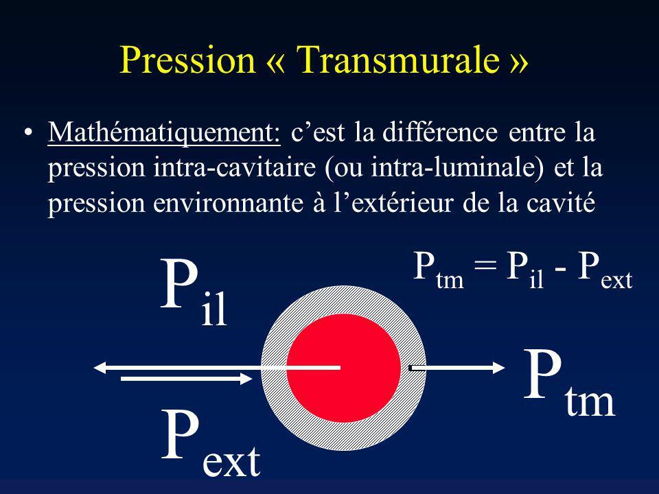 Pression « Transmurale » Mathématiquement: cest la différence entre la pression intra-cavitaire (ou intra-luminale) et la pression environnante à lext
