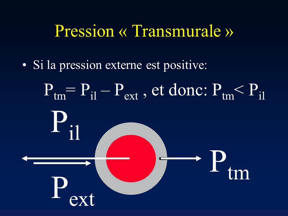 Pression « Transmurale » Si la pression externe est positive: P il P ext P tm = P il – P ext, et donc: P tm < P il P tm