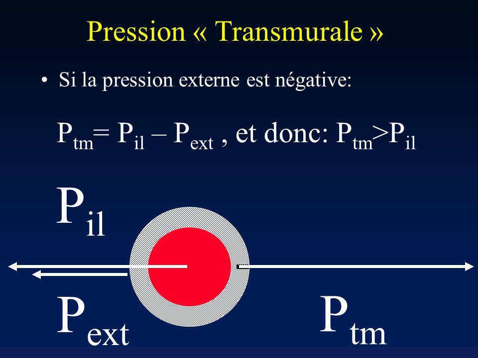 Pression « Transmurale » Si la pression externe est négative: P il P ext P tm = P il – P ext, et donc: P tm >P il P tm