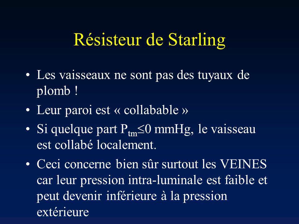 Résisteur de Starling Les vaisseaux ne sont pas des tuyaux de plomb ! Leur paroi est « collabable » Si quelque part P tm 0 mmHg, le vaisseau est colla