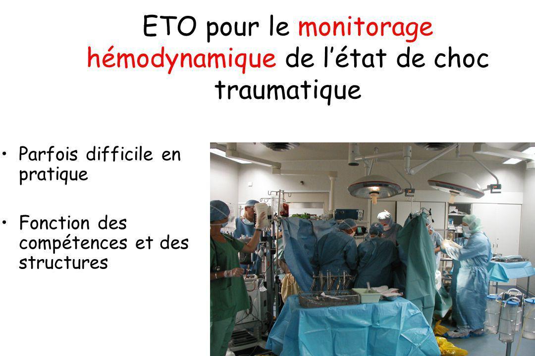 ETO pour le monitorage hémodynamique de létat de choc traumatique Parfois difficile en pratique Fonction des compétences et des structures