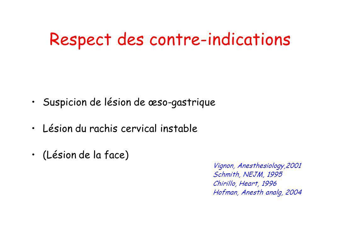 Respect des contre-indications Suspicion de lésion de œso-gastrique Lésion du rachis cervical instable (Lésion de la face) Vignon, Anesthesiology,2001
