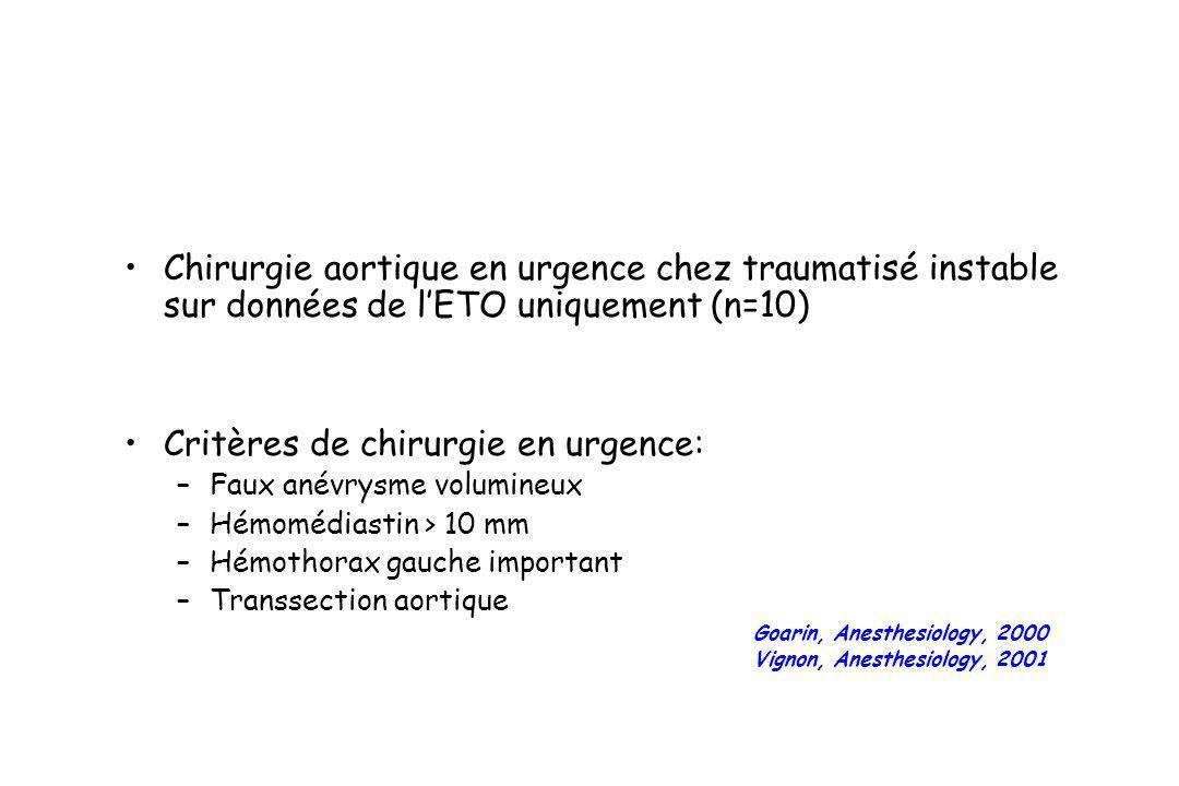 Chirurgie aortique en urgence chez traumatisé instable sur données de lETO uniquement (n=10) Critères de chirurgie en urgence: –Faux anévrysme volumin