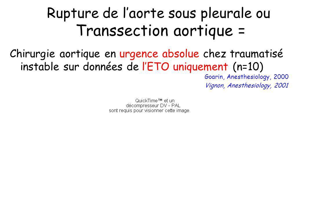 Rupture de laorte sous pleurale ou Transsection aortique = Chirurgie aortique en urgence absolue chez traumatisé instable sur données de lETO uniqueme