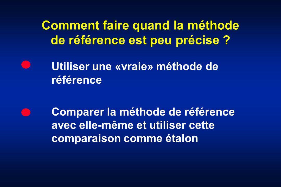 Comment faire quand la méthode de référence est peu précise ? Utiliser une «vraie» méthode de référence Comparer la méthode de référence avec elle-mêm
