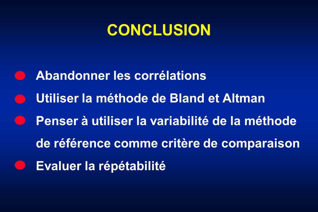 CONCLUSION Abandonner les corrélations Utiliser la méthode de Bland et Altman Penser à utiliser la variabilité de la méthode de référence comme critèr