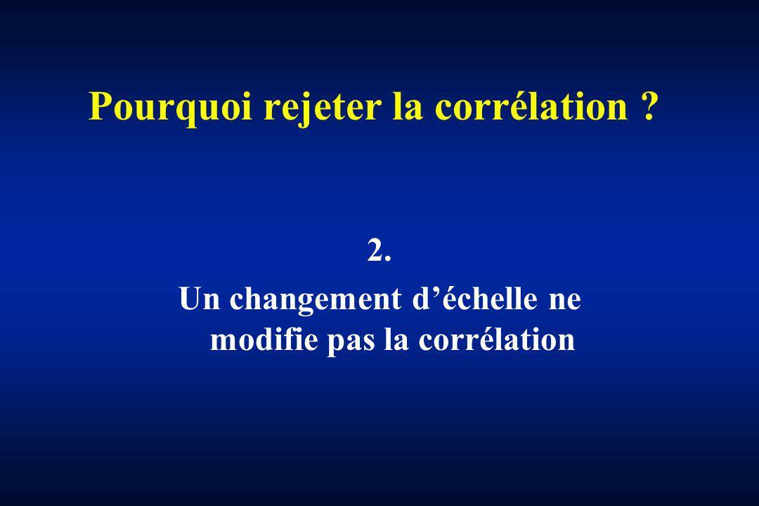 Pourquoi rejeter la corrélation ? 2. Un changement déchelle ne modifie pas la corrélation