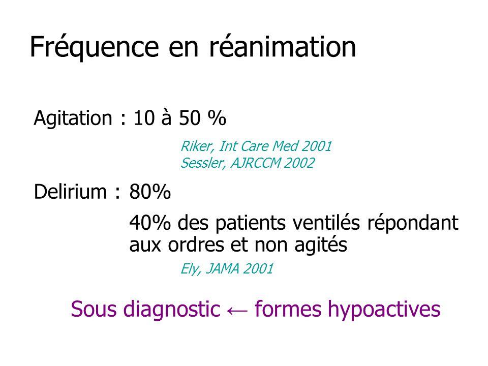 Fréquence en réanimation Agitation : 10 à 50 % Riker, Int Care Med 2001 Sessler, AJRCCM 2002 Delirium : 80% 40% des patients ventilés répondant aux ordres et non agités Ely, JAMA 2001 Sous diagnostic formes hypoactives