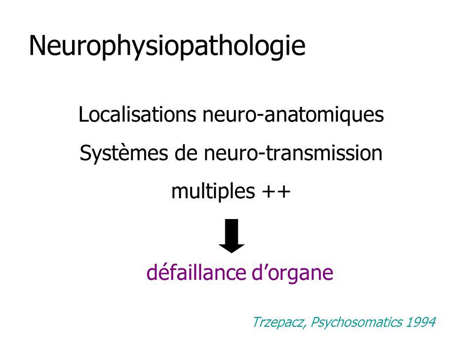 Neurophysiopathologie Localisations neuro-anatomiques Systèmes de neuro-transmission multiples ++ défaillance dorgane Trzepacz, Psychosomatics 1994