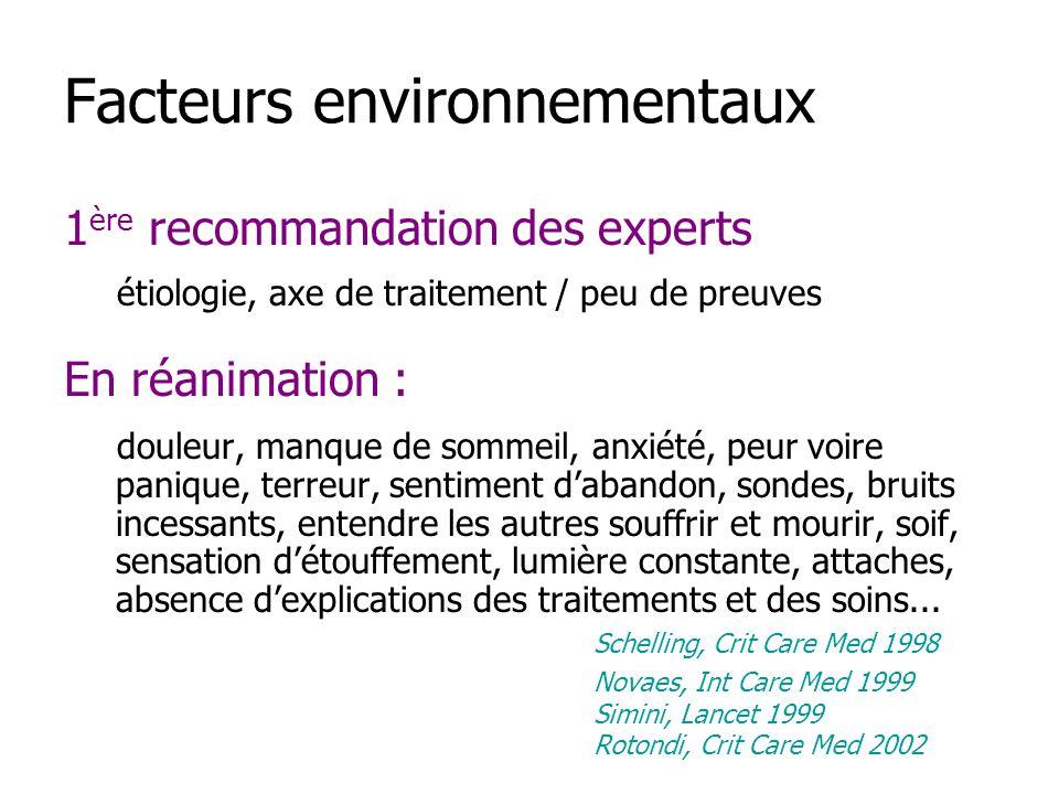 Facteurs environnementaux 1 ère recommandation des experts étiologie, axe de traitement / peu de preuves En réanimation : douleur, manque de sommeil,