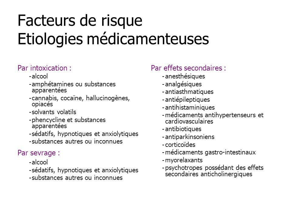 Facteurs de risque Etiologies médicamenteuses Par intoxication : - alcool - amphétamines ou substances apparentées - cannabis, cocaïne, hallucinogènes