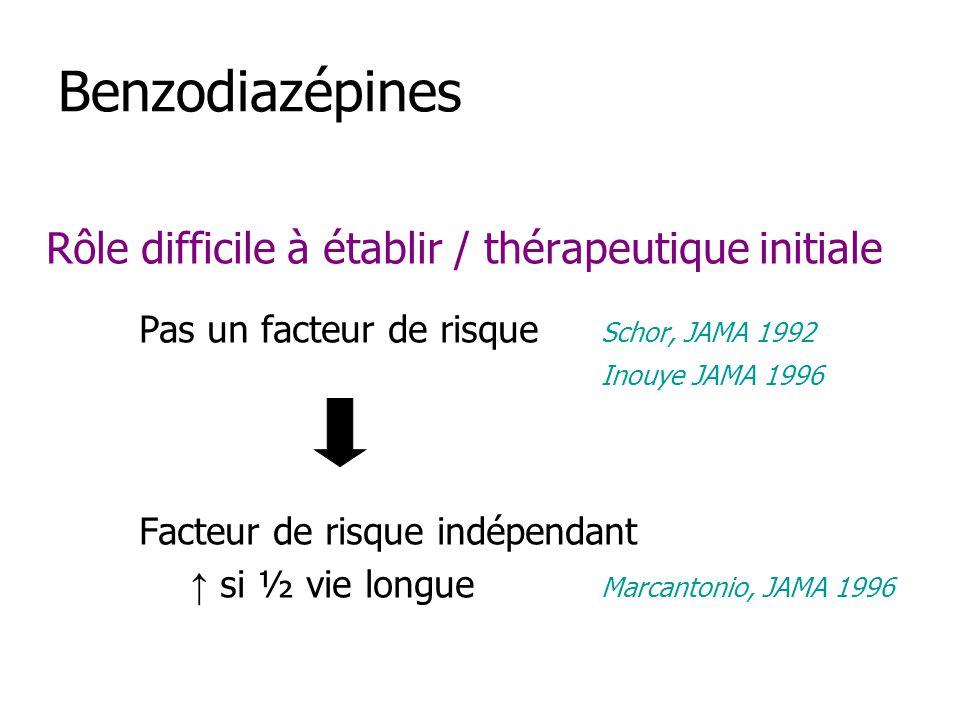 Benzodiazépines Rôle difficile à établir / thérapeutique initiale Pas un facteur de risque Schor, JAMA 1992 Inouye JAMA 1996 Facteur de risque indépendant si ½ vie longue Marcantonio, JAMA 1996
