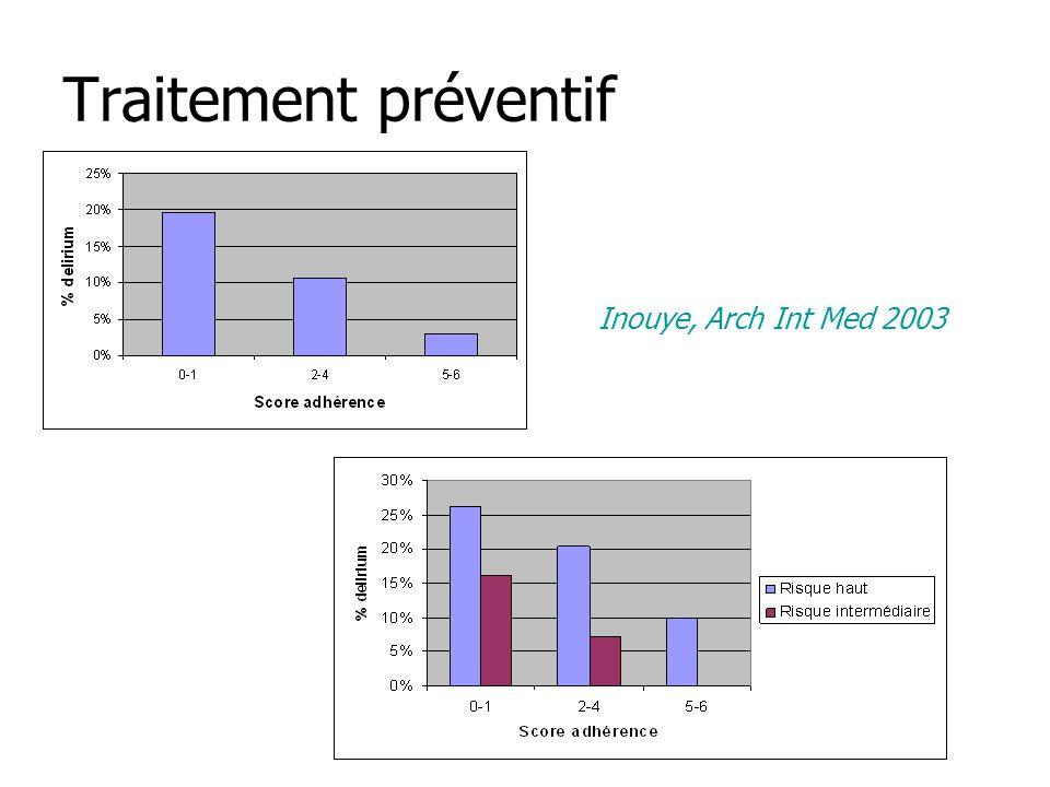 Traitement préventif Inouye, Arch Int Med 2003