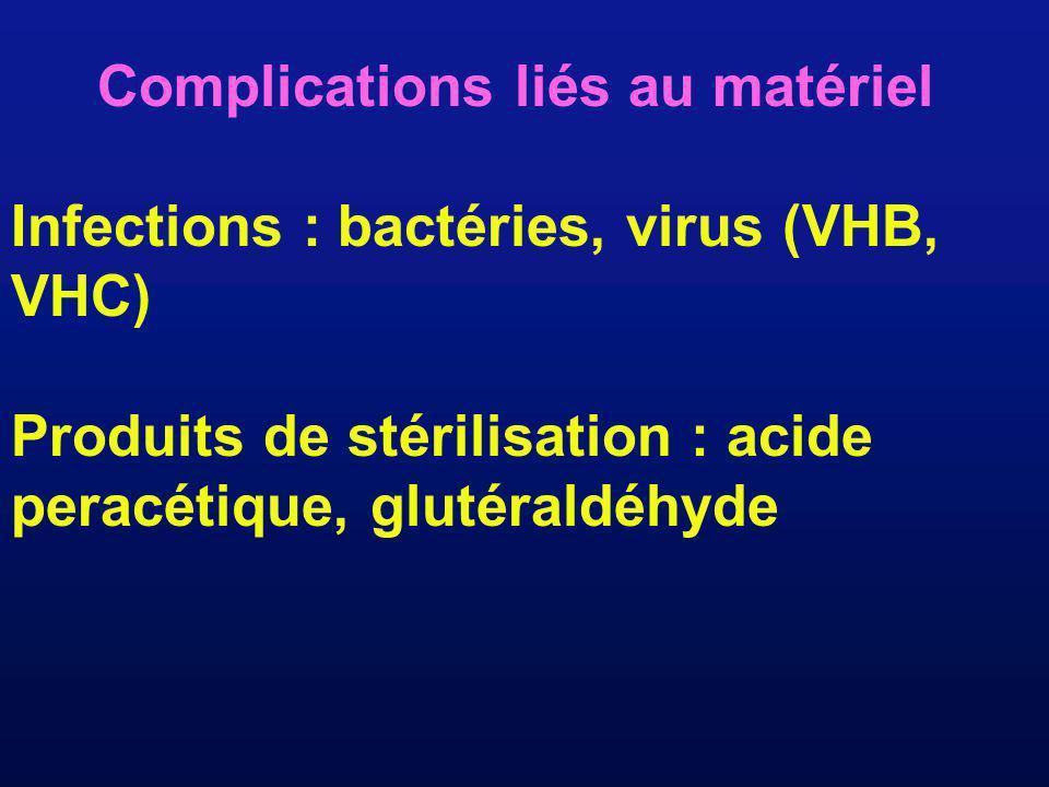 Complications liés au matériel Infections : bactéries, virus (VHB, VHC) Produits de stérilisation : acide peracétique, glutéraldéhyde