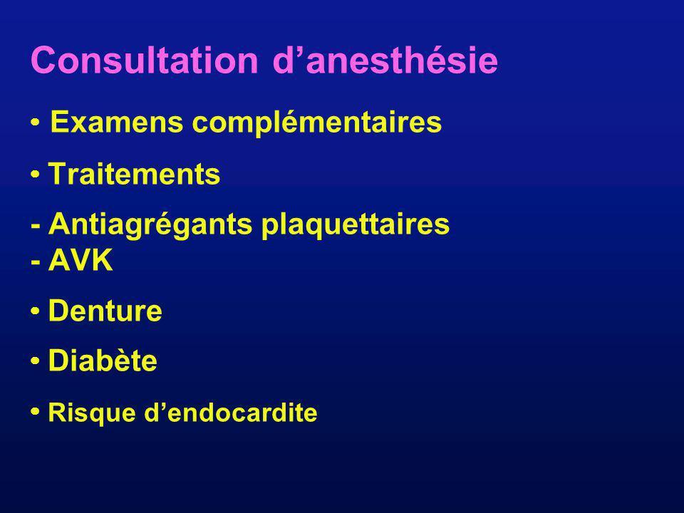 Consultation danesthésie Examens complémentaires Traitements - Antiagrégants plaquettaires - AVK Denture Diabète Risque dendocardite