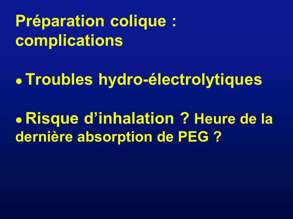 Préparation colique : complications Troubles hydro-électrolytiques Risque dinhalation ? Heure de la dernière absorption de PEG ?