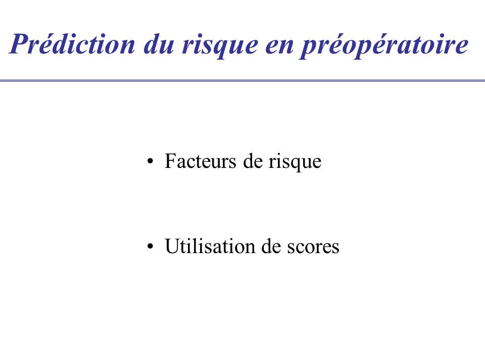 Prédiction du risque en préopératoire Facteurs de risque Utilisation de scores