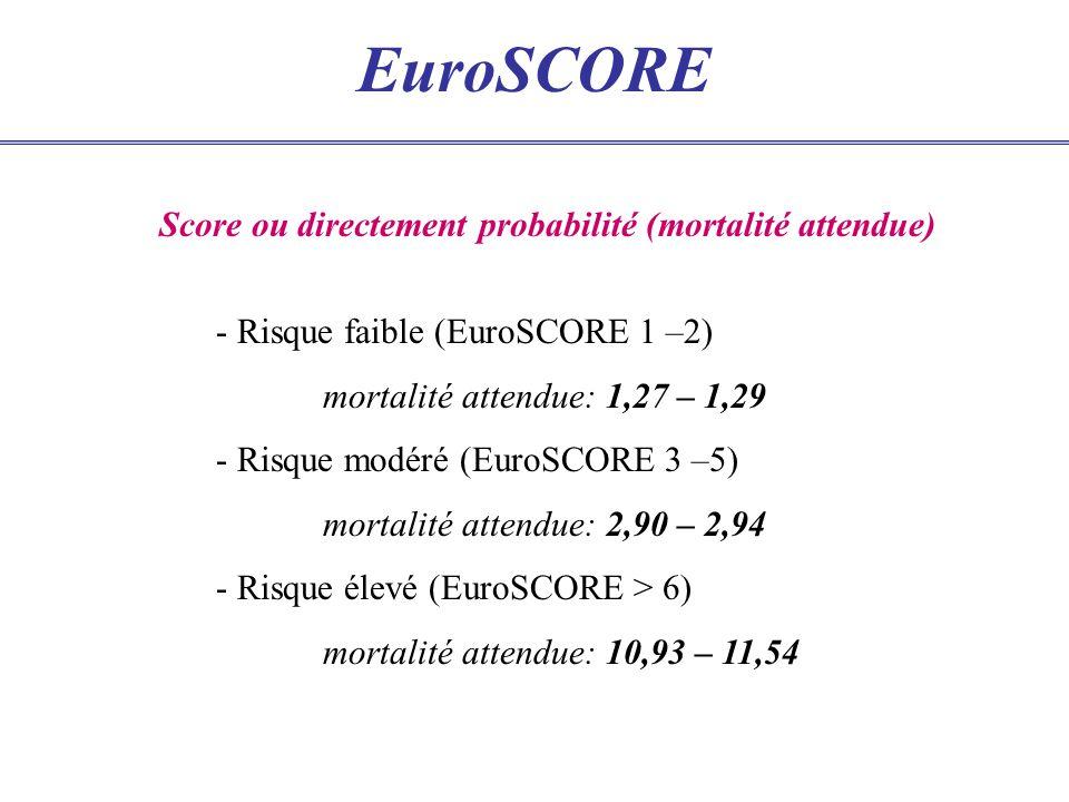EuroSCORE Score ou directement probabilité (mortalité attendue) - Risque faible (EuroSCORE 1 –2) mortalité attendue: 1,27 – 1,29 - Risque modéré (EuroSCORE 3 –5) mortalité attendue: 2,90 – 2,94 - Risque élevé (EuroSCORE > 6) mortalité attendue: 10,93 – 11,54