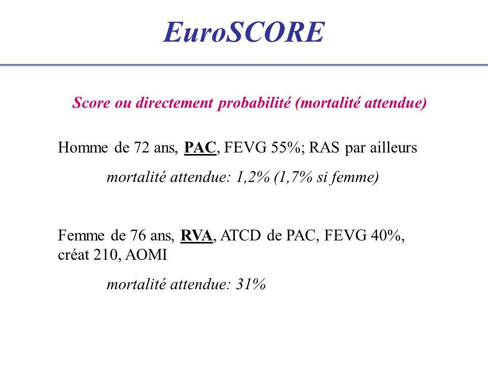 EuroSCORE Score ou directement probabilité (mortalité attendue) Homme de 72 ans, PAC, FEVG 55%; RAS par ailleurs mortalité attendue: 1,2% (1,7% si femme) Femme de 76 ans, RVA, ATCD de PAC, FEVG 40%, créat 210, AOMI mortalité attendue: 31%