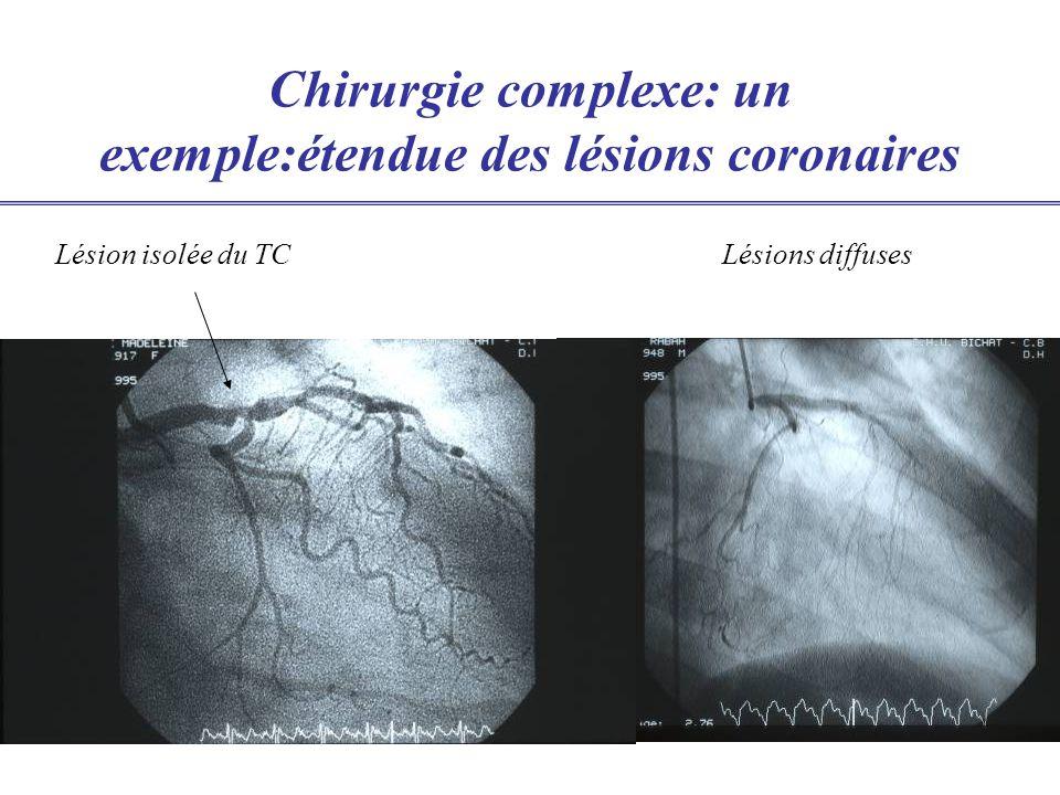 Chirurgie complexe: un exemple:étendue des lésions coronaires Lésion isolée du TCLésions diffuses