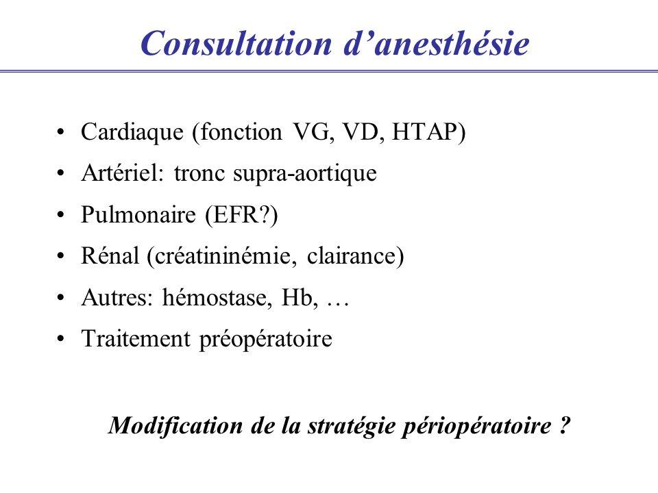 Consultation danesthésie Cardiaque (fonction VG, VD, HTAP) Artériel: tronc supra-aortique Pulmonaire (EFR ) Rénal (créatininémie, clairance) Autres: hémostase, Hb, … Traitement préopératoire Modification de la stratégie périopératoire